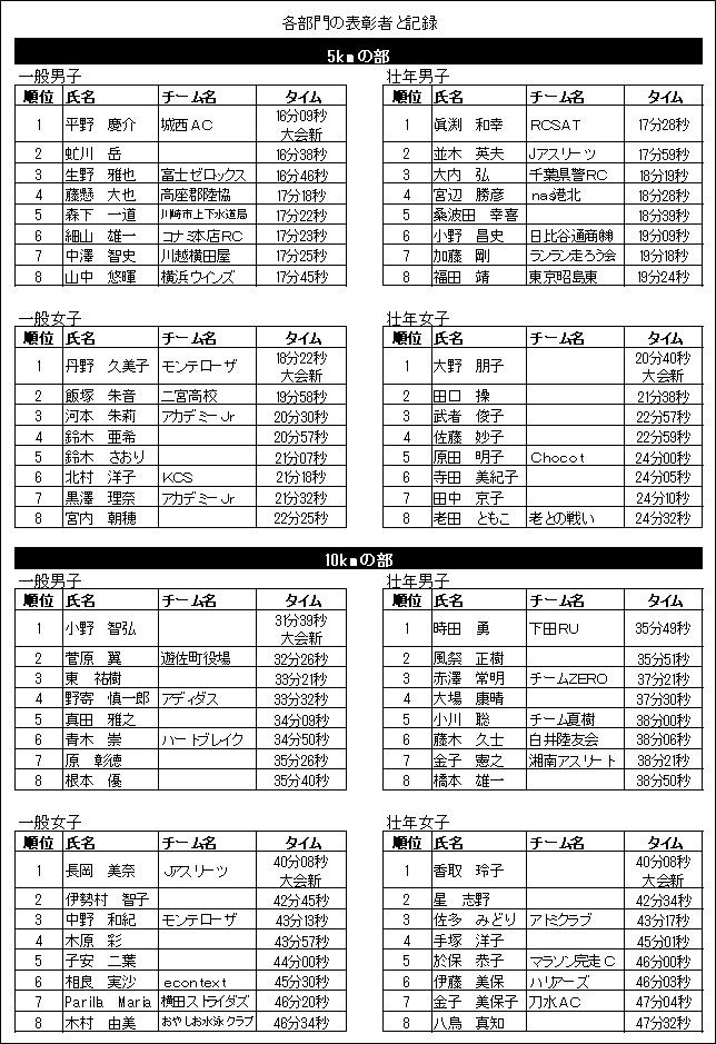 sportsmori2013_result.jpg